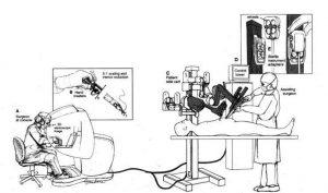 Robotic cartoon